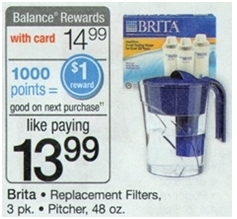 brita-pitcher-wags