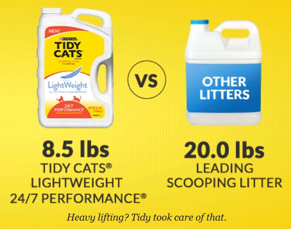 Tidy Cats LightWeight 24 7 Performance Litter Review and