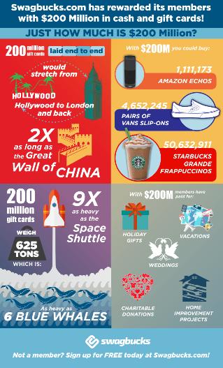 sb-infographic
