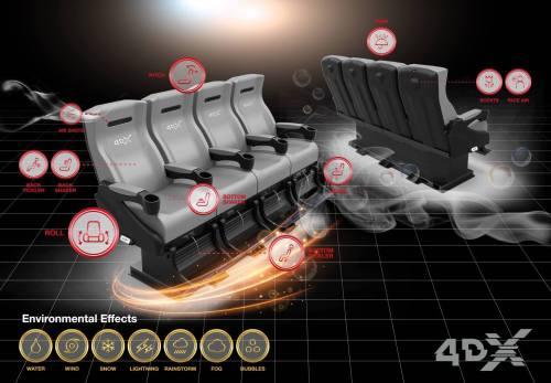 4dx-seats